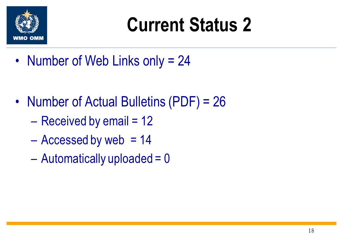 WMO OMM 18 Current Status 2 Number of Web Links only = 24 Number of Actual Bulletins (PDF) = 26 –Received by email = 12 –Accessed by web = 14 –Automatically uploaded = 0