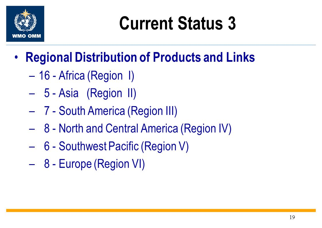 WMO OMM 19 Current Status 3 Regional Distribution of Products and Links –16 - Africa (Region I) – 5 - Asia (Region II) – 7 - South America (Region III) – 8 - North and Central America (Region IV) – 6 - Southwest Pacific (Region V) – 8 - Europe (Region VI)