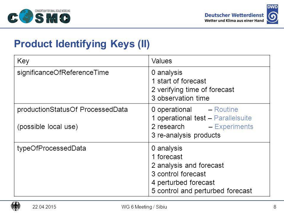 Deutscher Wetterdienst Product Identifying Keys (II) KeyValues significanceOfReferenceTime0 analysis 1 start of forecast 2 verifying time of forecast