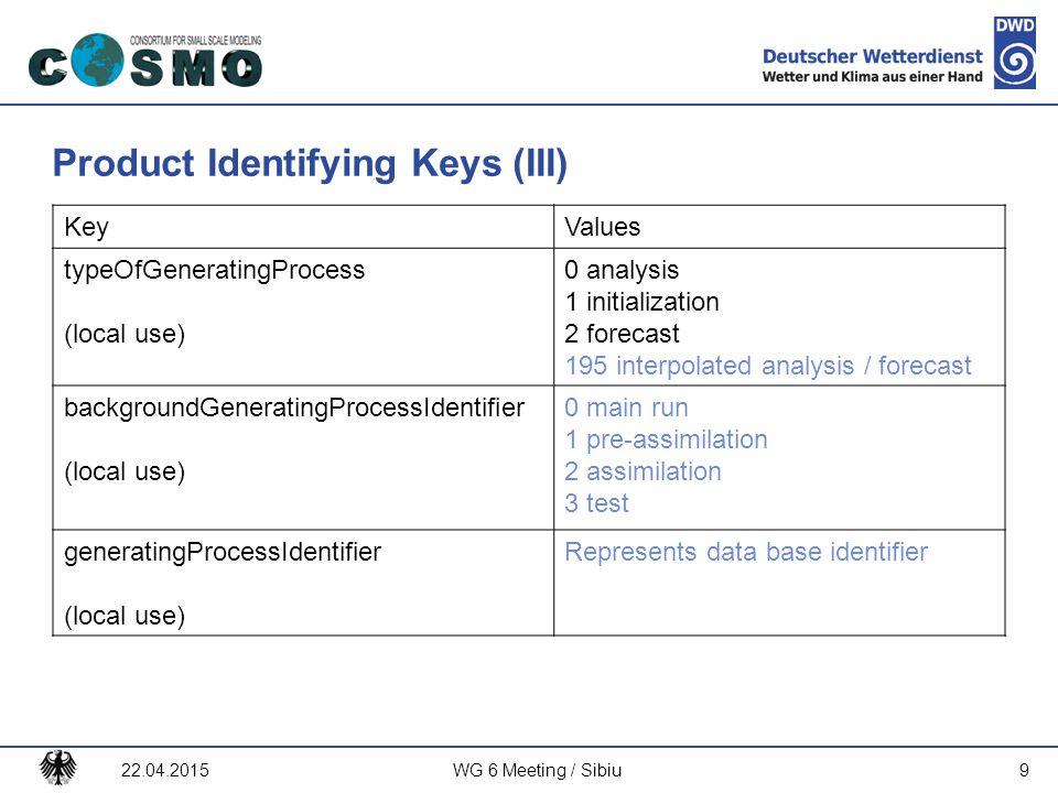 Deutscher Wetterdienst Product Identifying Keys (III) KeyValues typeOfGeneratingProcess (local use) 0 analysis 1 initialization 2 forecast 195 interpo