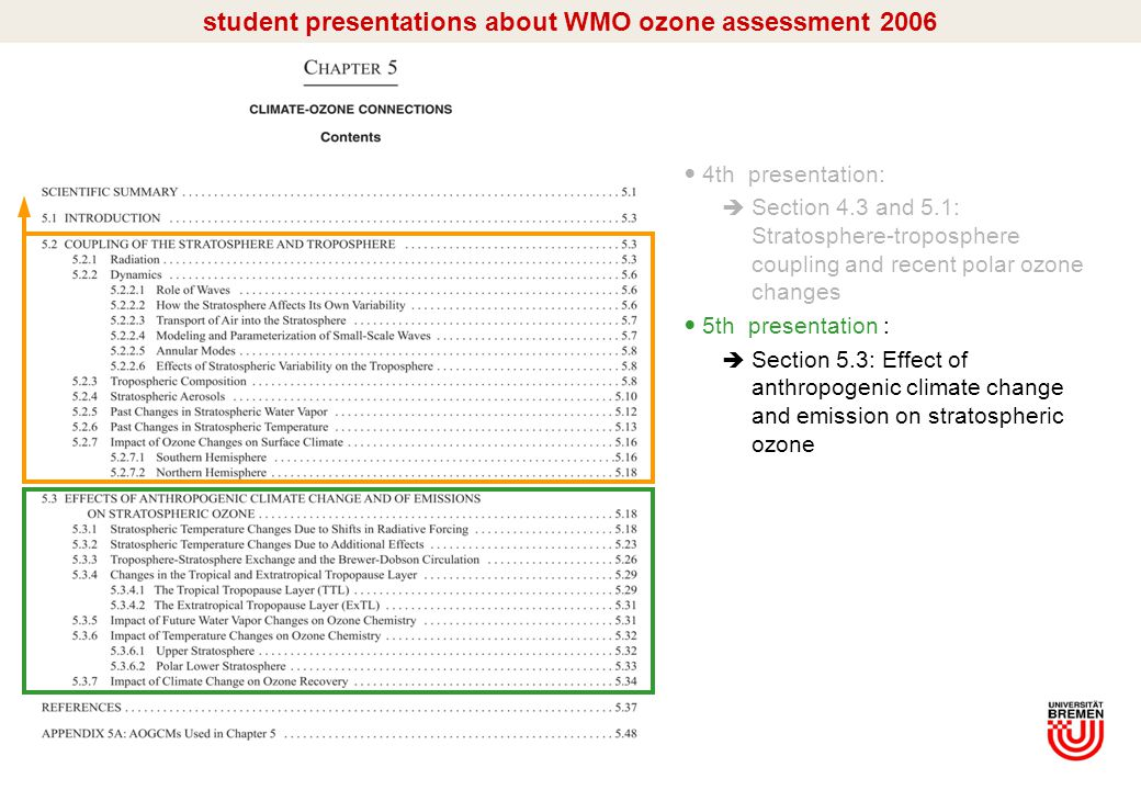 I/14 student presentations about WMO ozone assessment 2006 4th presentation:  Section 4.3 and 5.1: Stratosphere-troposphere coupling and recent polar ozone changes 5th presentation :  Section 5.3: Effect of anthropogenic climate change and emission on stratospheric ozone