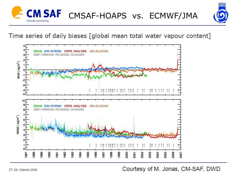 27.-29. October 2009 CMSAF-HOAPS vs.