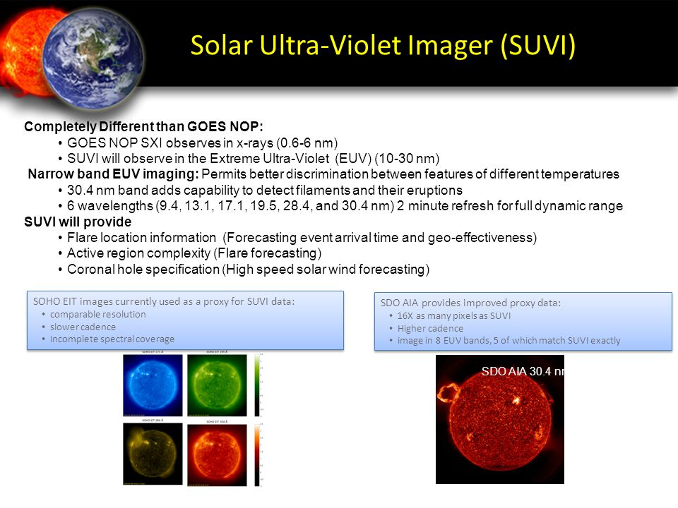 Solar Ultra-Violet Imager (SUVI) SOHO EIT images currently used as a proxy for SUVI data: comparable resolution slower cadence incomplete spectral cov