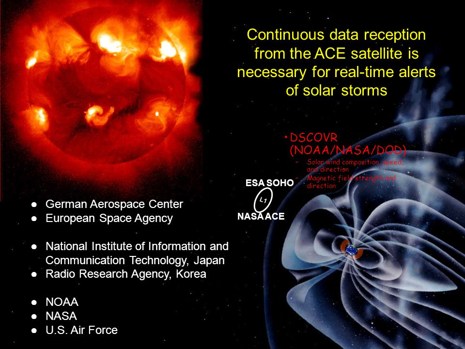 Satellite Observations for Future Space Weather Forecasting 6 NOAA POES NOAA GOES NASA ACE ESA/NASA SOHO L1 ACE (NASA) –Solar wind speed, density, temperature and energetic particles –Vector Magnetic field SOHO (ESA/NASA) –Solar EUV Images –Solar Corona (CMEs) GOES (NOAA) –Energetic Particles –Magnetic Field –Solar X-ray Flux –Solar EUV Flux –Solar X-Ray Images POES (NOAA) –High Energy Particles –Total Energy Deposition –Solar UV Flux Ground Sites –Magnetometers –Riometers and Neutron monitors –Telescopes and Magnetographs –Ionosondes –GNSS NASA STEREO (Ahead) NASA STEREO (Behind) STEREO (NASA) –Solar Corona –Solar EUV Images –Solar wind –Vector Magnetic field Challenge: Coordinating Our Worldwide Data Resource Space-based and ground-based observations of the Sun-Earth environment are being made around the globe COSMIC II (Taiwan/NOAA) –Ionospheric Electron Density Profiles –Ionospheric Scintillation