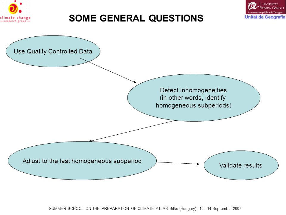 SUMMER SCHOOL ON THE PREPARATION OF CLIMATE ATLAS Sitke (Hungary); 10 - 14 September 2007 SOME GENERAL QUESTIONS Use Quality Controlled Data Detect inhomogeneities (in other words, identify homogeneous subperiods) Adjust to the last homogeneous subperiod Validate results