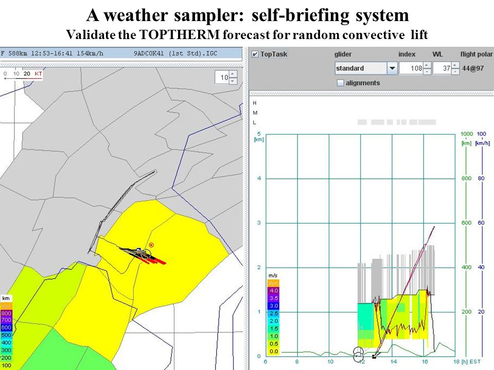 21 A weather sampler: self-briefing system Validate the TOPTHERM forecast for random convective lift