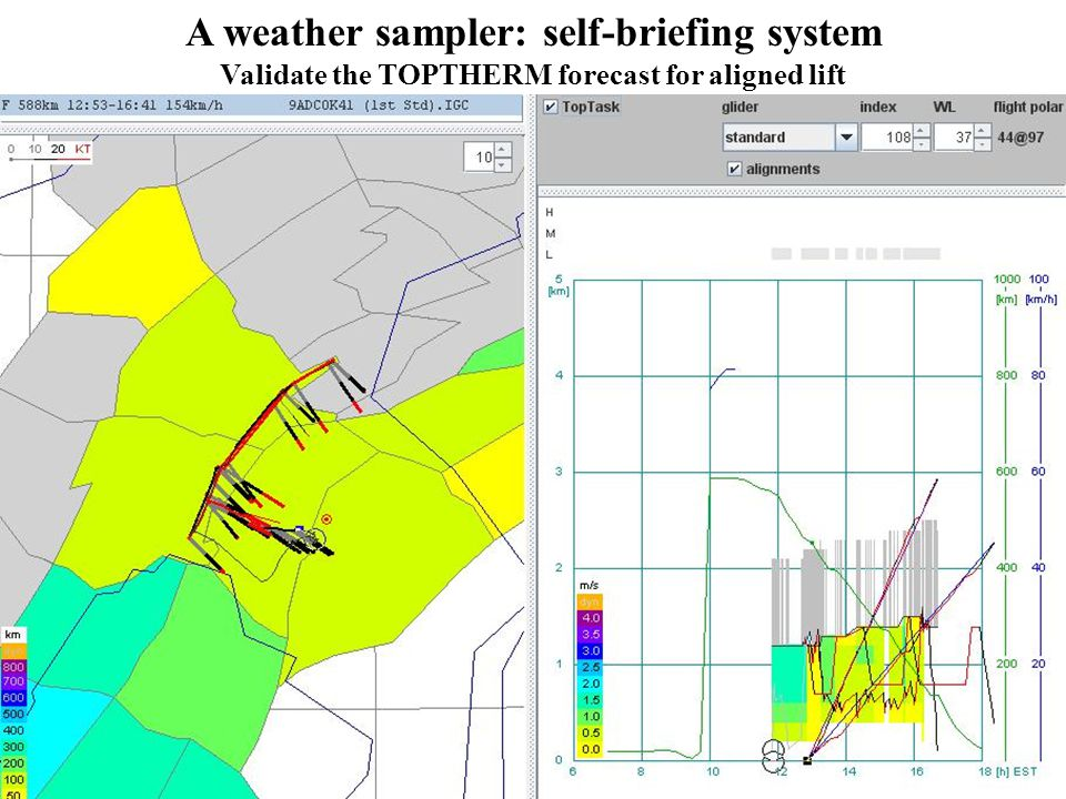 22 A weather sampler: self-briefing system Validate the TOPTHERM forecast for aligned lift