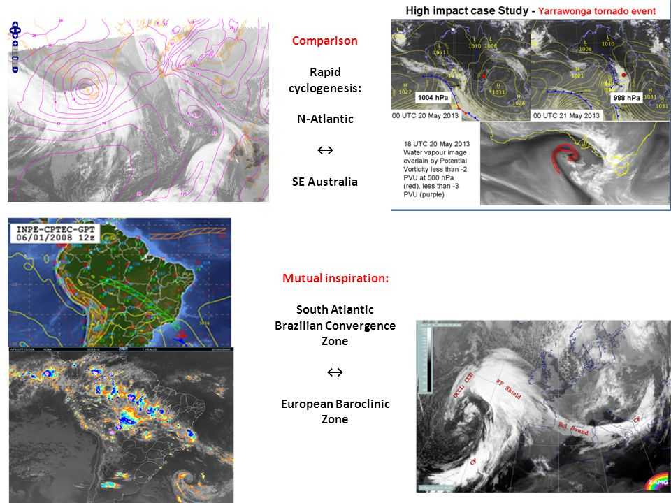 Comparison Rapid cyclogenesis: N-Atlantic ↔ SE Australia Mutual inspiration: South Atlantic Brazilian Convergence Zone ↔ European Baroclinic Zone