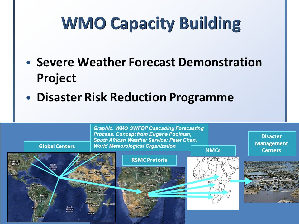 7 WMO Capacity Building Severe Weather Forecast Demonstration Project Disaster Risk Reduction Programme Graphic: WMO SWFDP Cascading Forecasting Process.