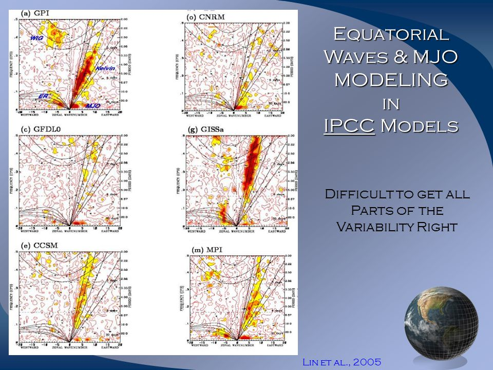 Equatorial Waves & MJO MODELING in IPCC Models Lin et al., 2005 Difficult to get all Parts of the Variability Right