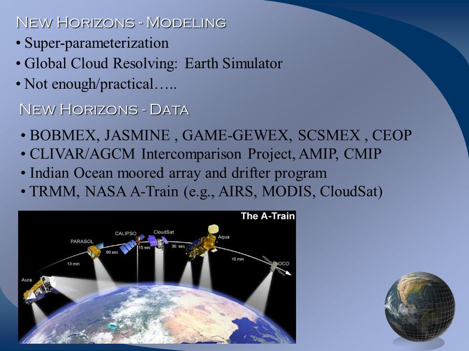 New Horizons - Modeling Super-parameterization Global Cloud Resolving: Earth Simulator Not enough/practical…..