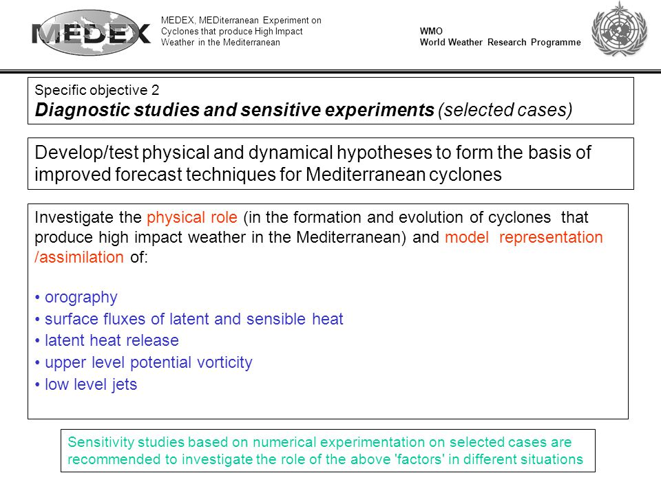 MEDEX, MEDiterranean Experiment on Cyclones that produce High Impact Weather in the Mediterranean WMO World Weather Research Programme Specific object