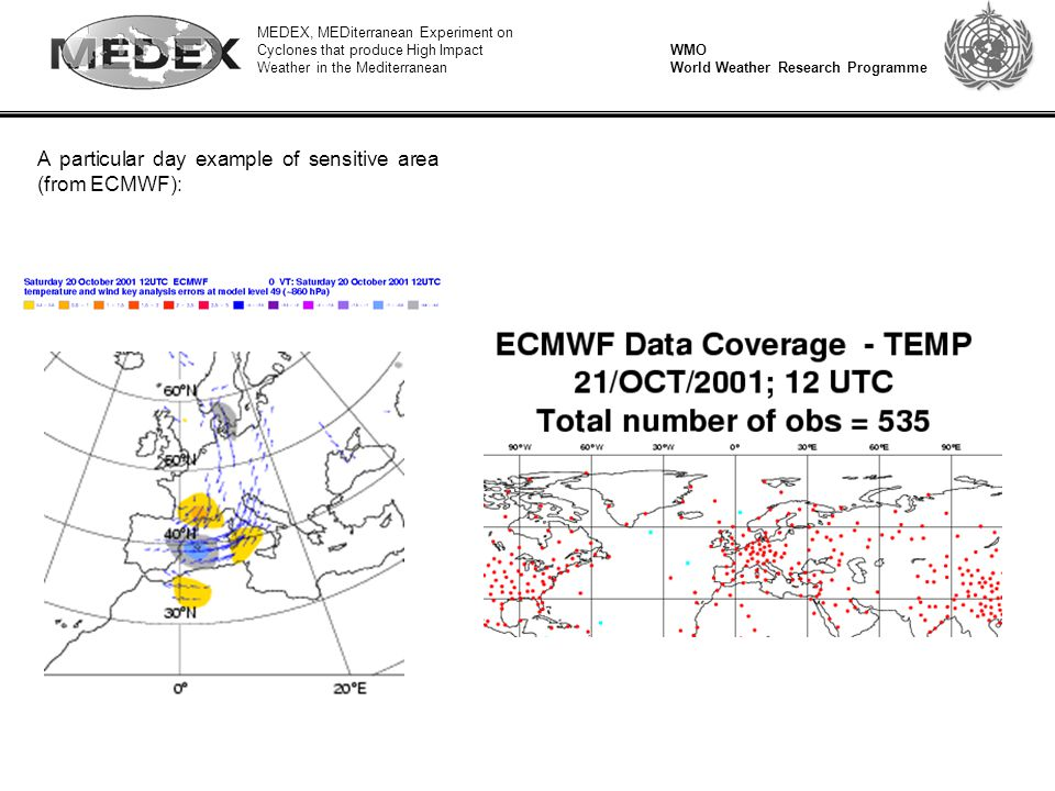 MEDEX, MEDiterranean Experiment on Cyclones that produce High Impact Weather in the Mediterranean WMO World Weather Research Programme A particular day example of sensitive area (from ECMWF):