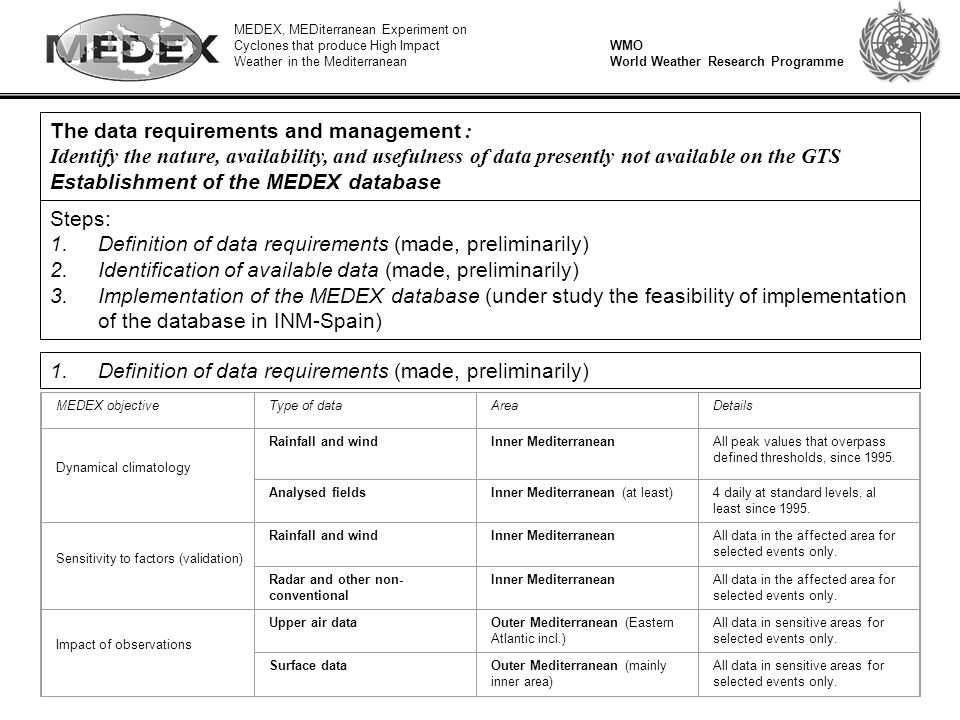 MEDEX, MEDiterranean Experiment on Cyclones that produce High Impact Weather in the Mediterranean WMO World Weather Research Programme The data requirements and management : Identify the nature, availability, and usefulness of data presently not available on the GTS Establishment of the MEDEX database Steps: 1.