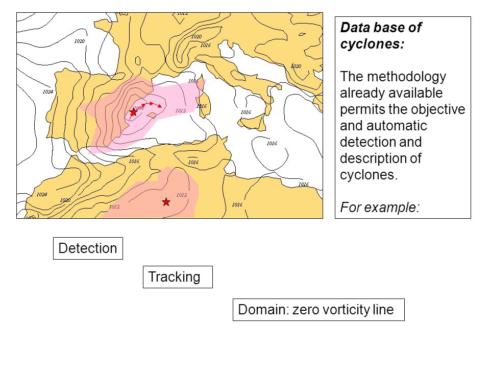 Data base of cyclones: The methodology already available permits the objective and automatic detection and description of cyclones. For example: Detec