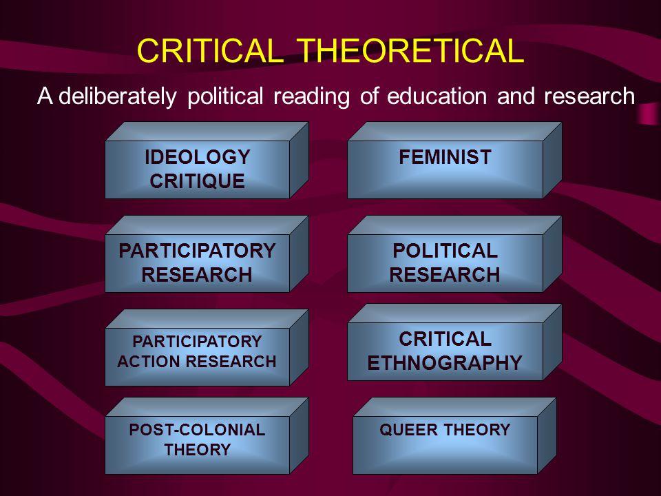CRITICAL THEORETICAL PARTICIPATORY ACTION RESEARCH PARTICIPATORY RESEARCH CRITICAL ETHNOGRAPHY IDEOLOGY CRITIQUE FEMINIST POLITICAL RESEARCH A deliber
