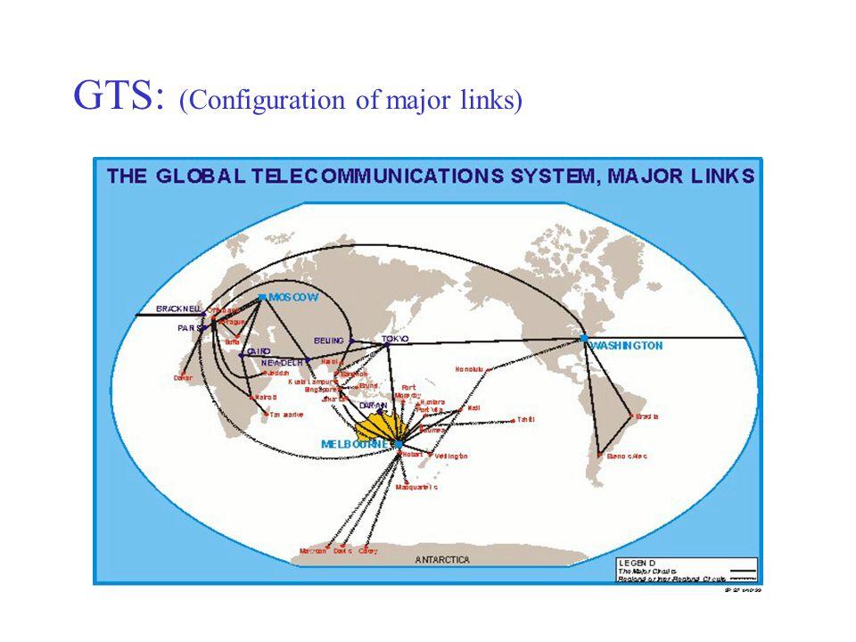 GTS: (Configuration of major links)