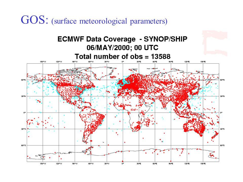 GOS: (Upper air data from radiosondes)