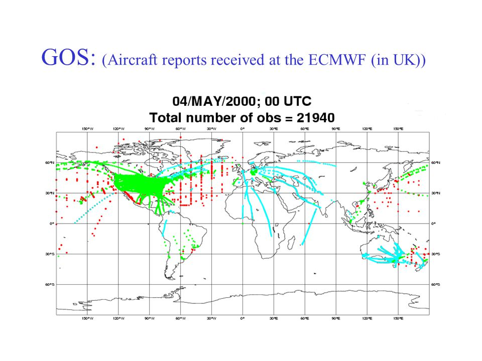 GOS: (Space-based observations - TOVS data at ECMWF)