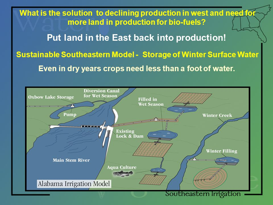 What is the solution to declining production in west and need for more land in production for bio-fuels? Put land in the East back into production! Su
