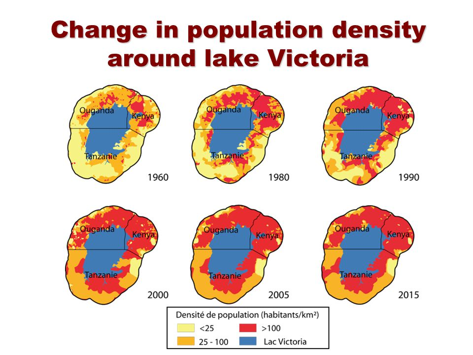 Change in population density around lake Victoria