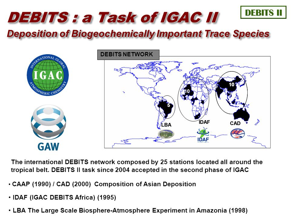 DEBITS : a Task of IGAC II Deposition of Biogeochemically Important Trace Species DEBITS : a Task of IGAC II Deposition of Biogeochemically Important Trace Species The international DEBITS network composed by 25 stations located all around the tropical belt.