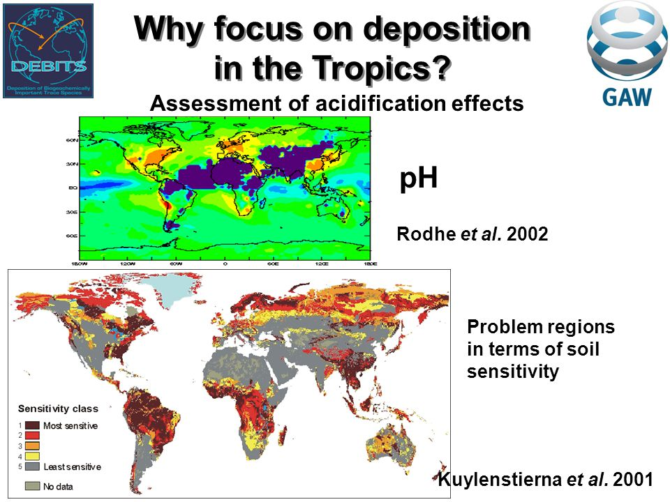 Assessment of acidification effects pH Problem regions in terms of soil sensitivity Kuylenstierna et al.