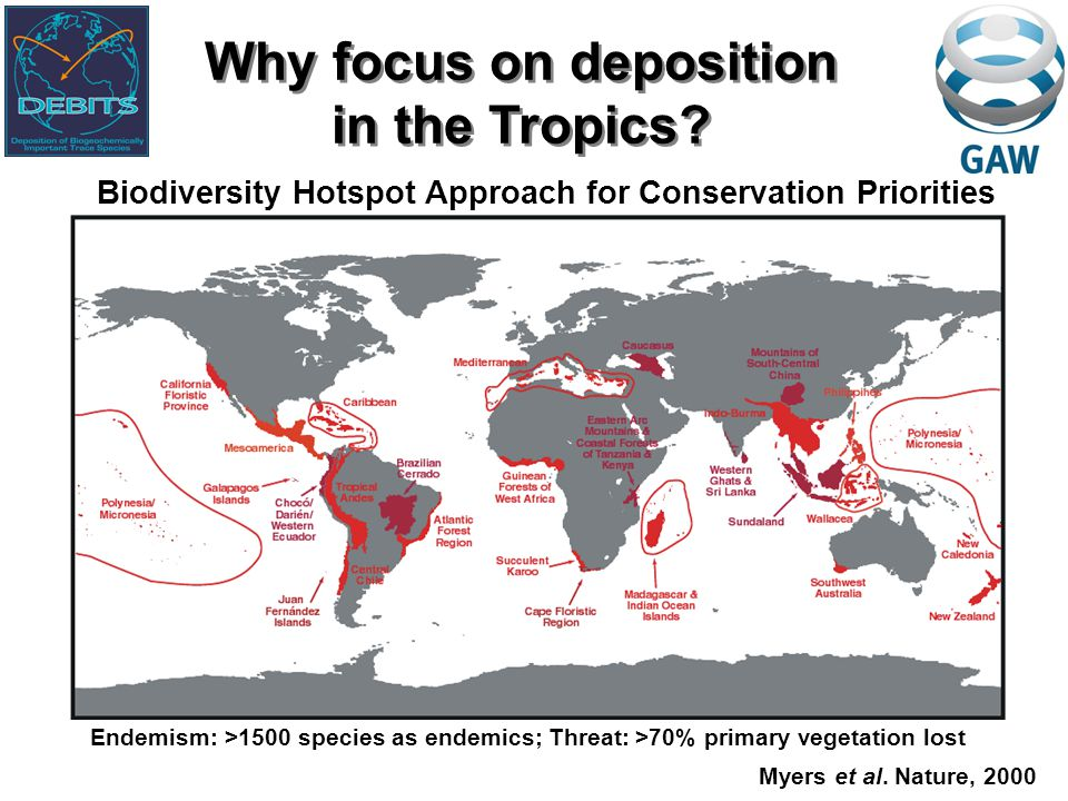 Biodiversity Hotspot Approach for Conservation Priorities Myers et al.