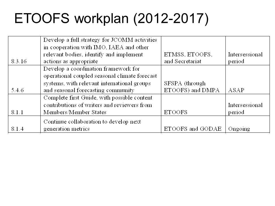 ETOOFS workplan (2012-2017)