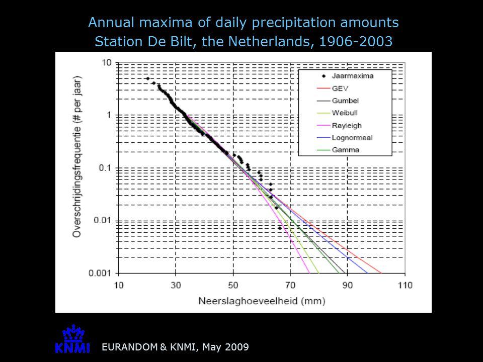 EURANDOM & KNMI, May 2009 Annual maxima of daily precipitation amounts Station De Bilt, the Netherlands, 1906-2003