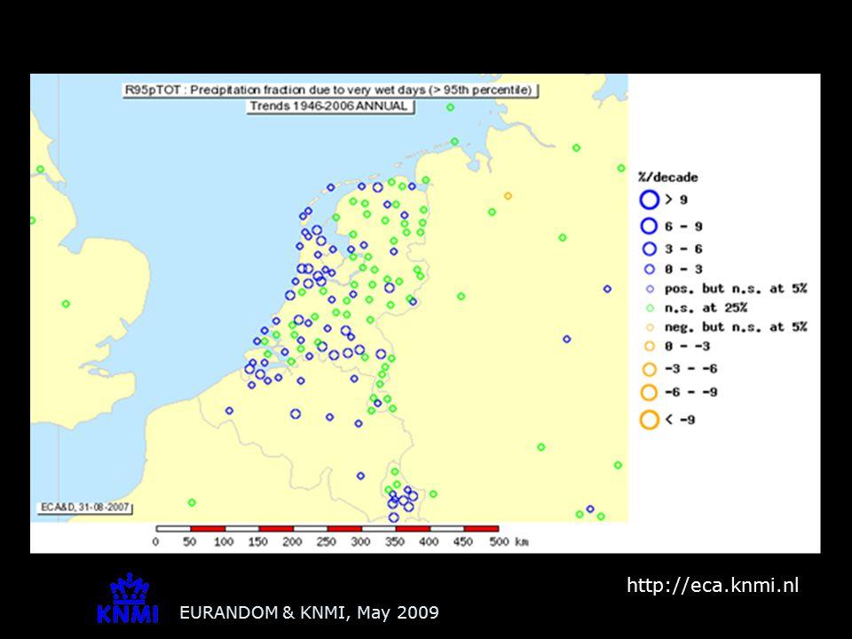 EURANDOM & KNMI, May 2009 http://eca.knmi.nl