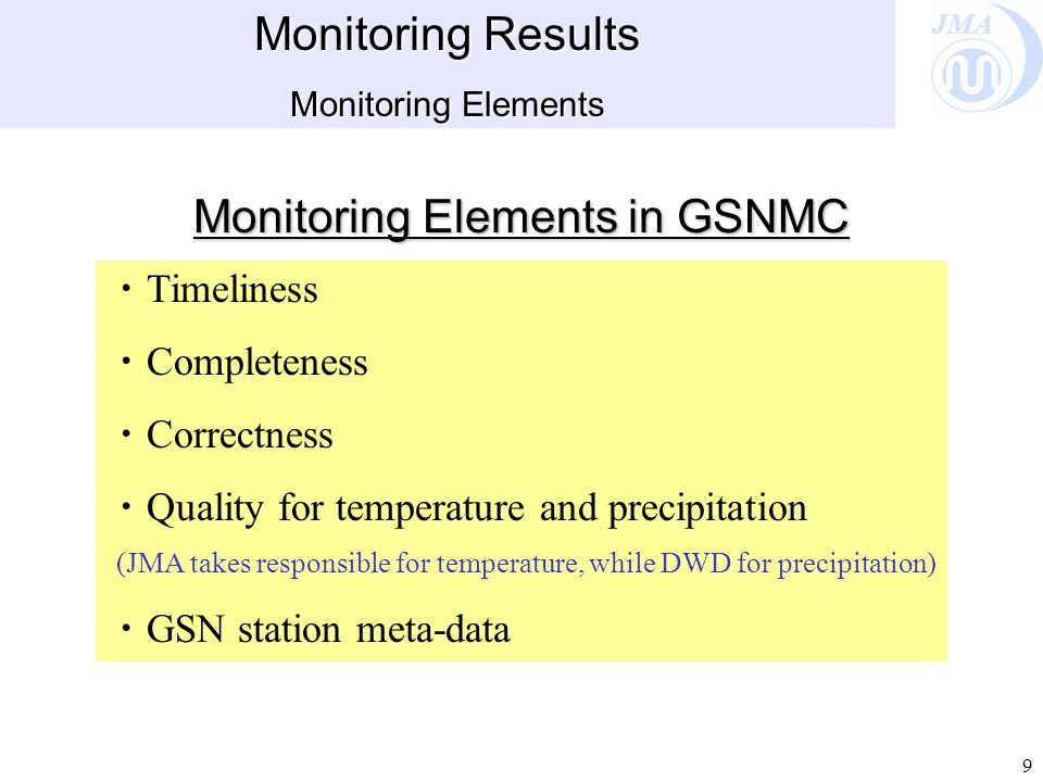 JMA 20 CBS Lead Centre for GSN Data Activities III (iii) Support to NMHSs for preparing CLIMAT messages in a standard format.