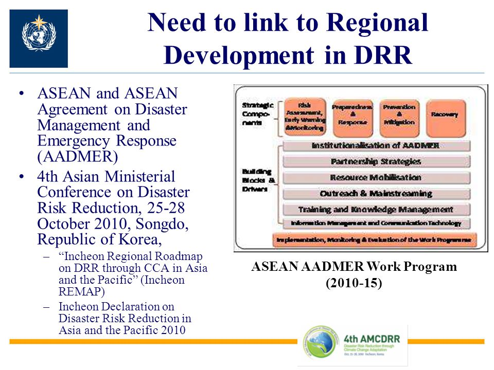 Need to link to Regional Development in DRR ASEAN and ASEAN Agreement on Disaster Management and Emergency Response (AADMER) 4th Asian Ministerial Conference on Disaster Risk Reduction, 25-28 October 2010, Songdo, Republic of Korea, – Incheon Regional Roadmap on DRR through CCA in Asia and the Pacific (Incheon REMAP) –Incheon Declaration on Disaster Risk Reduction in Asia and the Pacific 2010 ASEAN AADMER Work Program (2010-15)