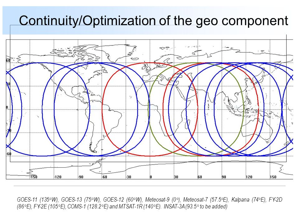 WMO OMM Continuity/optimization of geo satellites - Robust, successful constellation, no continuity issue foreseen - Higher density of geo satellites over Asia, lower density over Pacific - Critical transition to new generations by 2015+ Recommendation WG III: Once their operational requirements are fully satisfied, CGMS Satellite Operators should consider redeployment towards less covered areas if need arises, taking advantage of available in-orbit capacity in geostationary orbit.