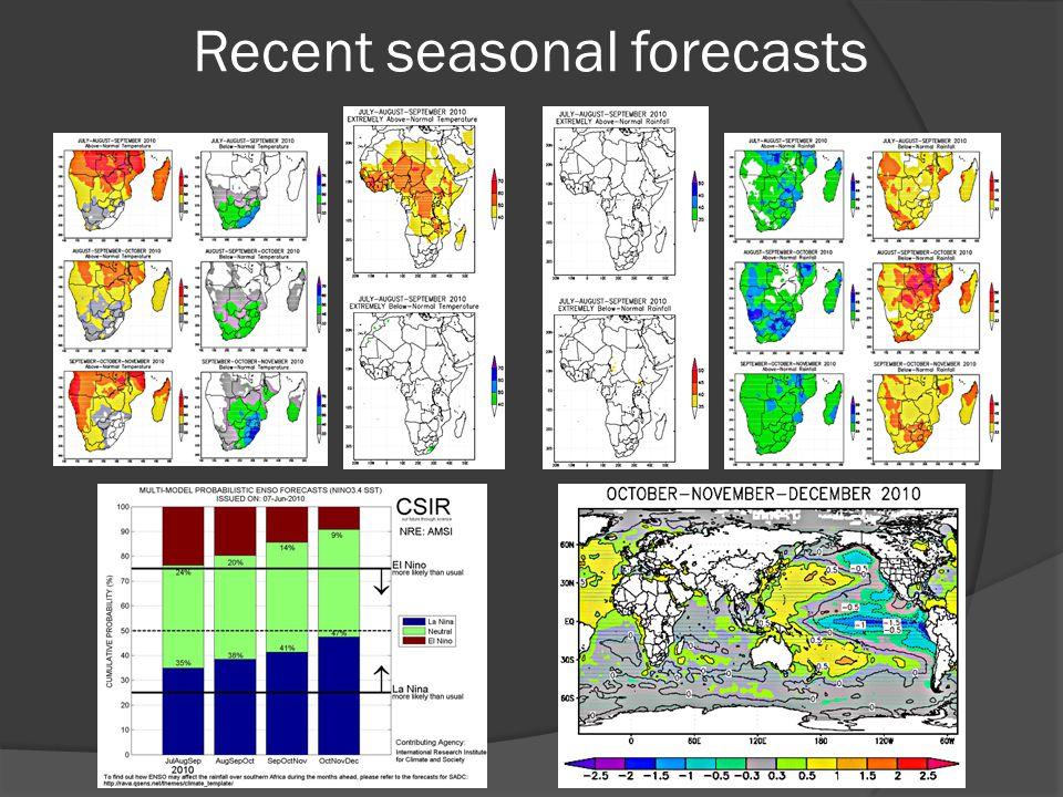Recent seasonal forecasts