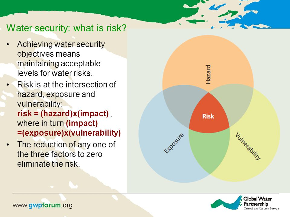 Water security: what is risk? Achieving water security objectives means maintaining acceptable levels for water risks. Risk is at the intersection of