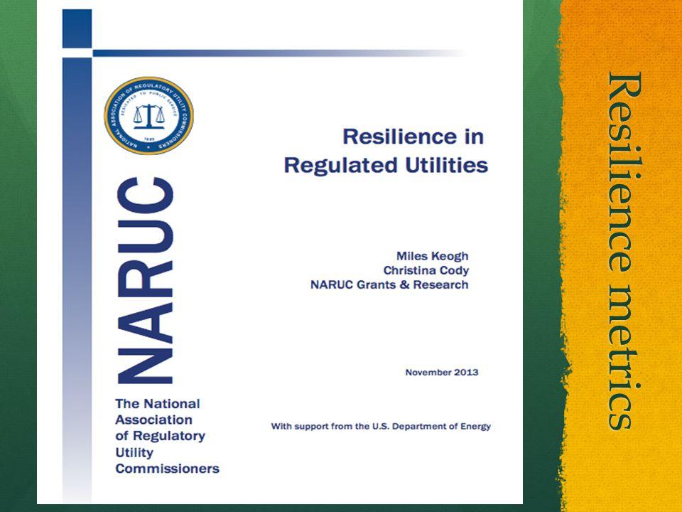 Resilience metrics