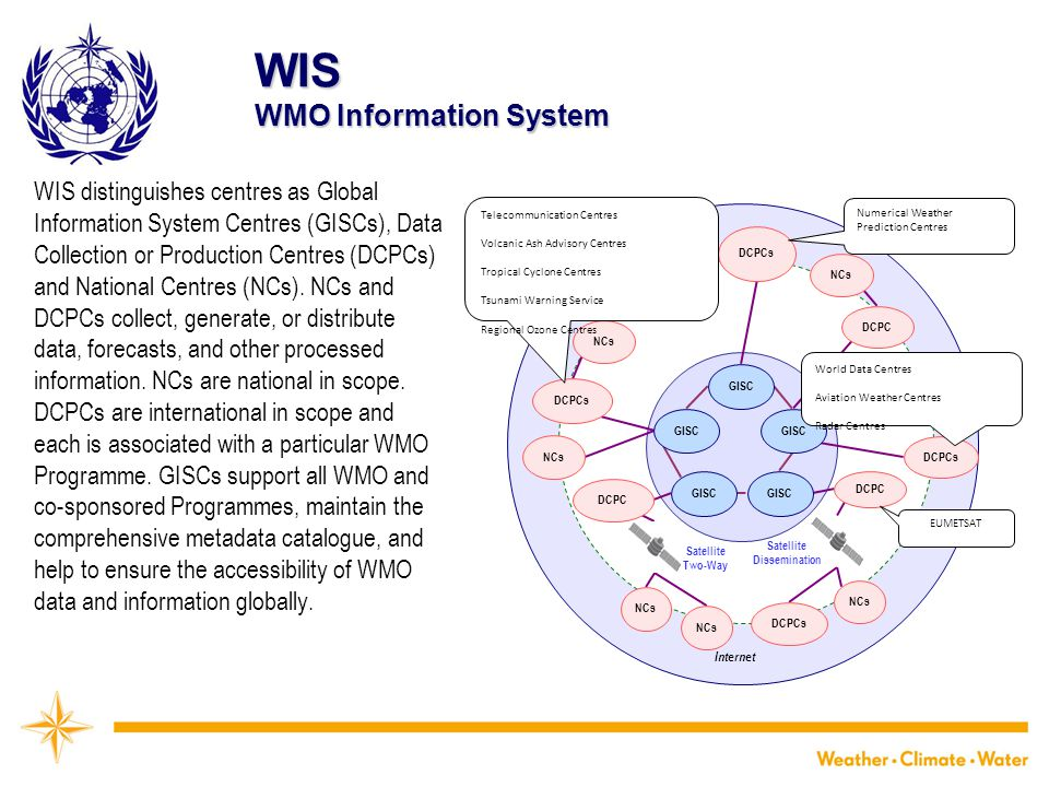 WIS WMO Information System WIS distinguishes centres as Global Information System Centres (GISCs), Data Collection or Production Centres (DCPCs) and National Centres (NCs).