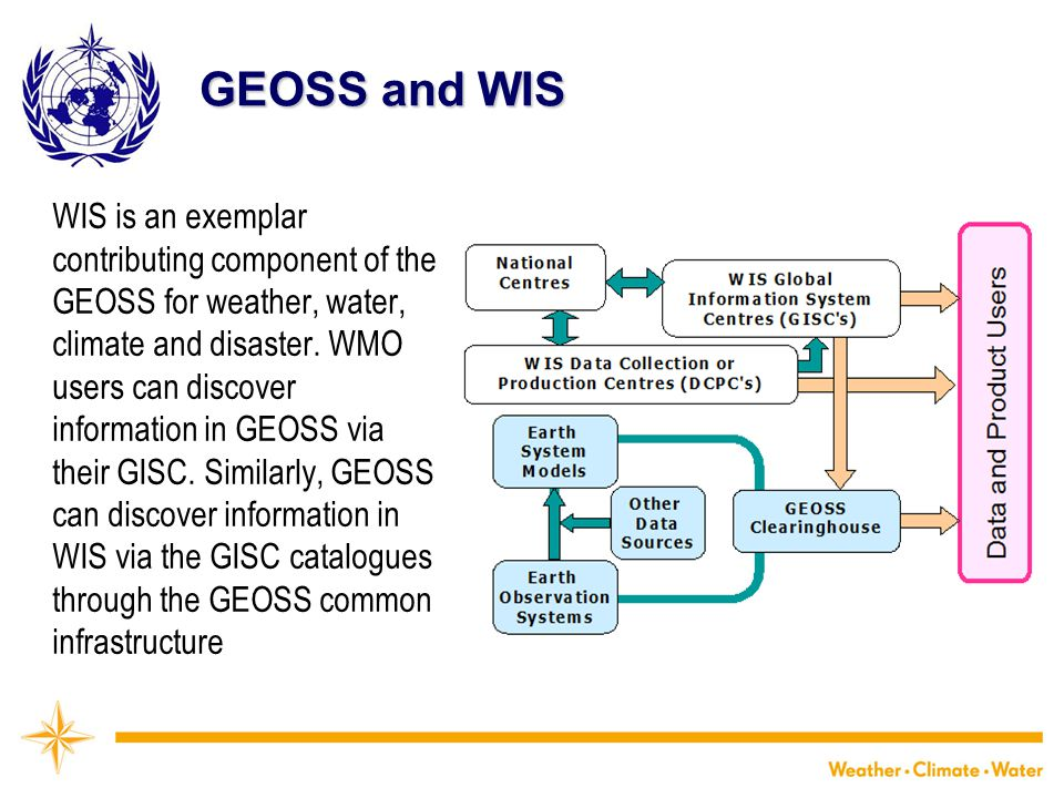 GEOSS and WIS WIS is an exemplar contributing component of the GEOSS for weather, water, climate and disaster. WMO users can discover information in G