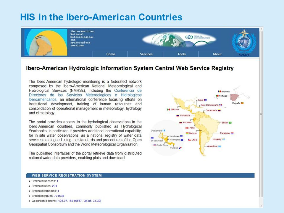 HIS in the Ibero-American Countries