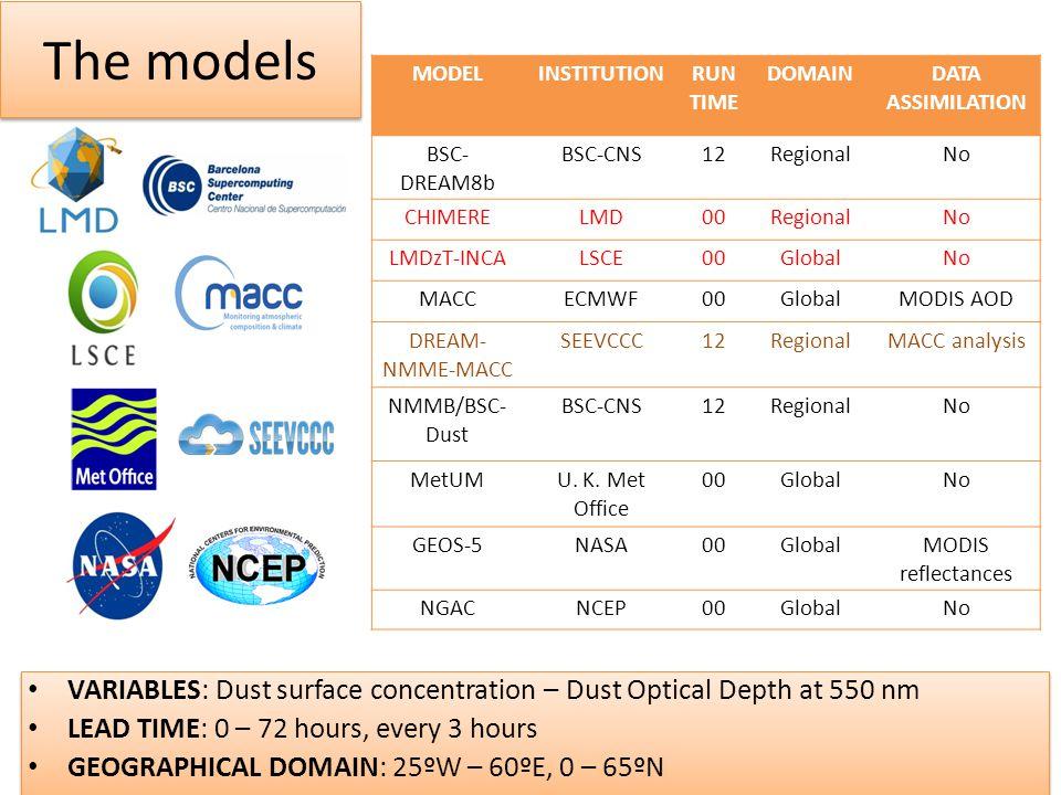 MODELINSTITUTIONRUN TIME DOMAINDATA ASSIMILATION BSC- DREAM8b BSC-CNS12RegionalNo CHIMERELMD00RegionalNo LMDzT-INCALSCE00GlobalNo MACCECMWF00GlobalMODIS AOD DREAM- NMME-MACC SEEVCCC12RegionalMACC analysis NMMB/BSC- Dust BSC-CNS12RegionalNo MetUMU.