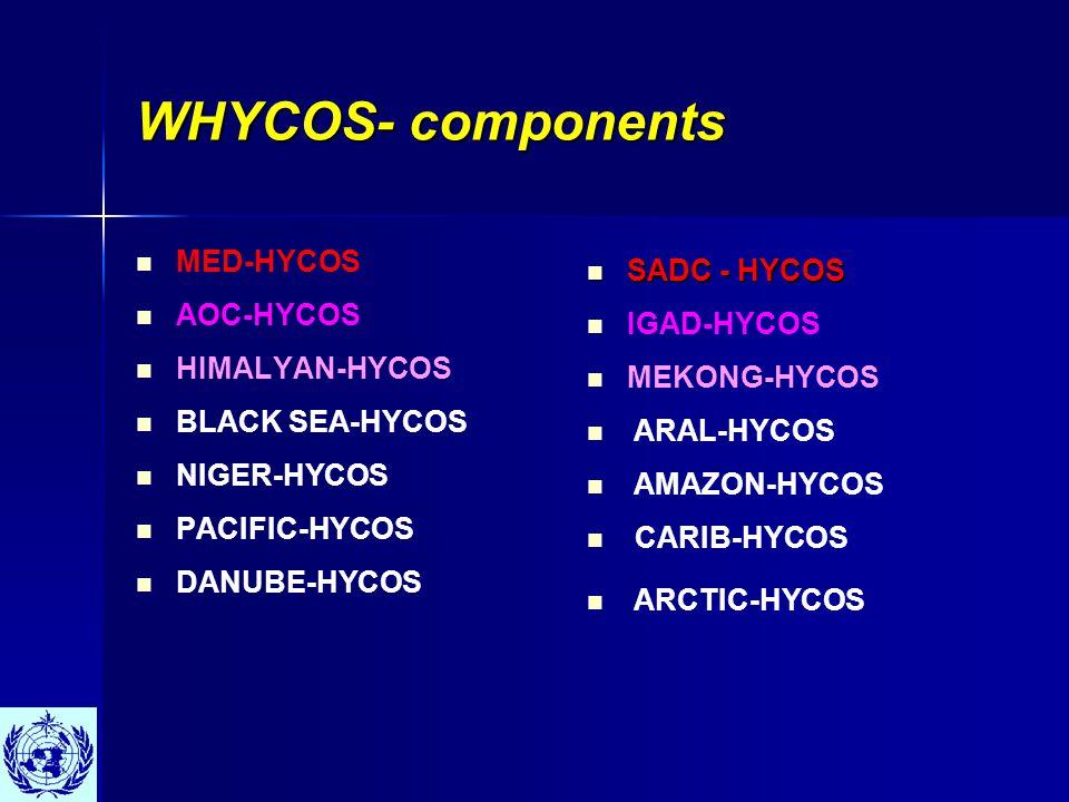 WHYCOS- components MED-HYCOS AOC-HYCOS HIMALYAN-HYCOS BLACK SEA-HYCOS NIGER-HYCOS PACIFIC-HYCOS DANUBE-HYCOS SADC - HYCOS SADC - HYCOS IGAD-HYCOS MEKONG-HYCOS ARAL-HYCOS AMAZON-HYCOS CARIB-HYCOS ARCTIC-HYCOS