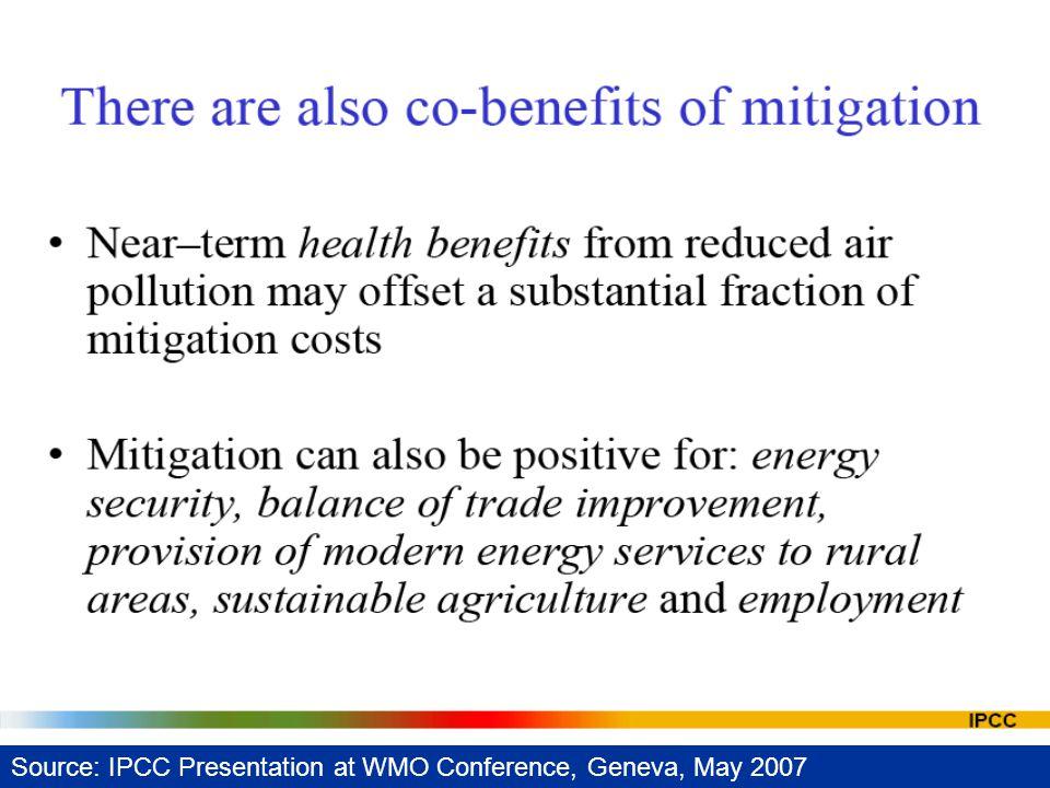 Source: IPCC Presentation at WMO Conference, Geneva, May 2007