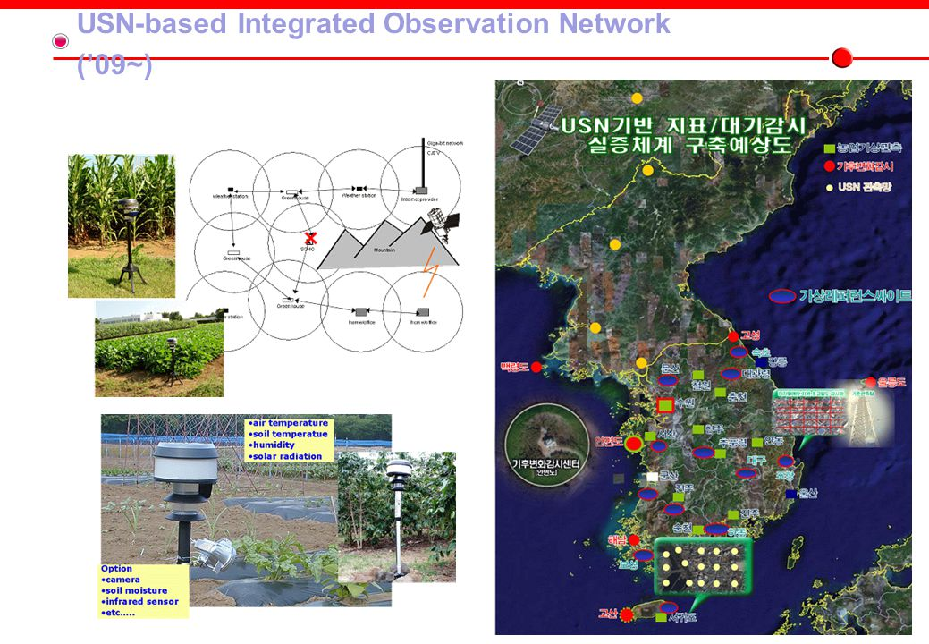 USN-based Integrated Observation Network ('09~)