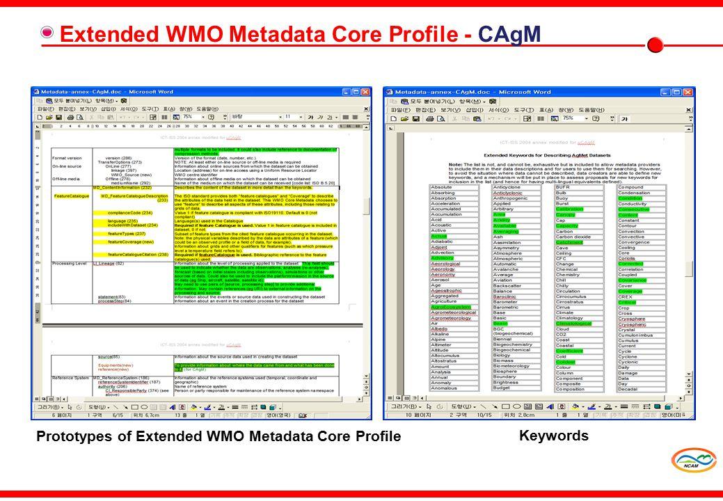 Hierarchy of weather elementsRDF/OWL presentation Hierarchy of Key Words & in XML- CAgM