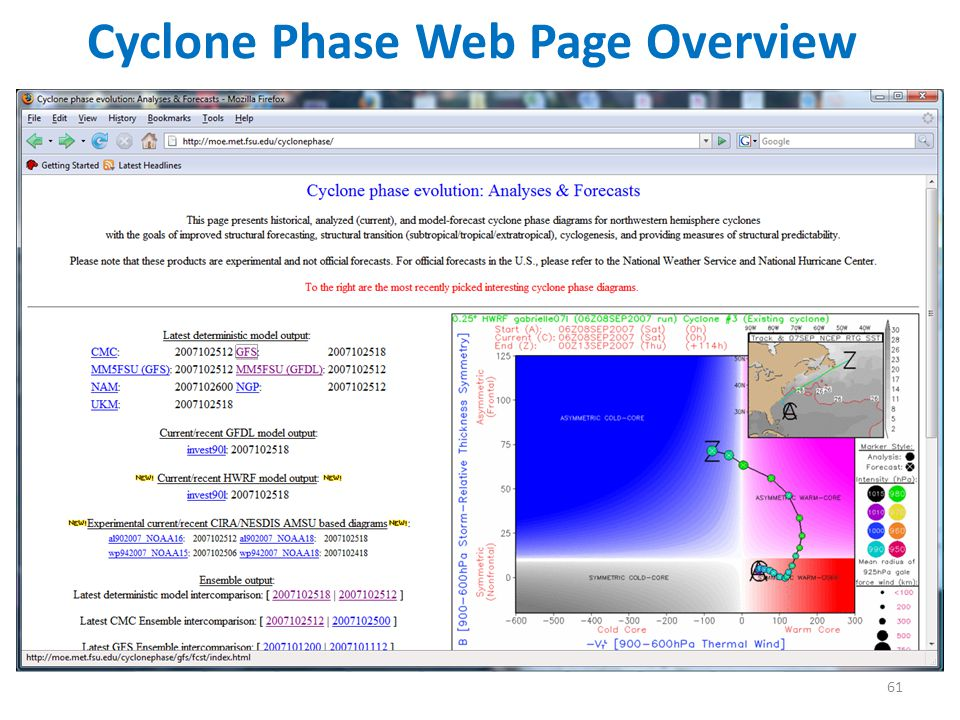 61 Cyclone Phase Web Page Overview