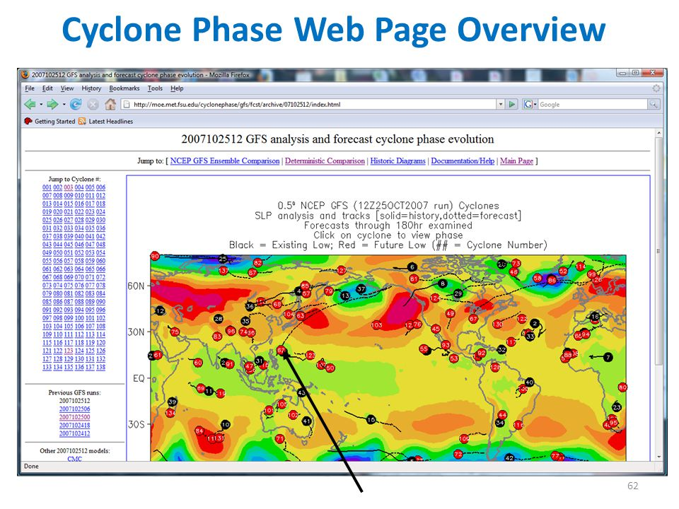 62 Cyclone Phase Web Page Overview
