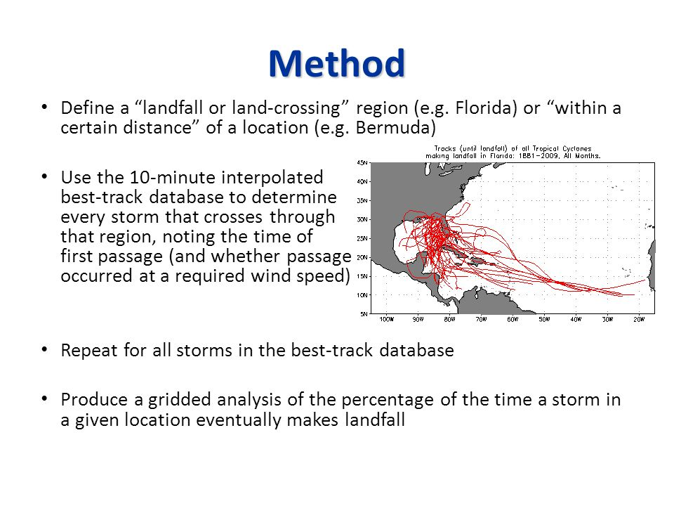 Method Define a landfall or land-crossing region (e.g.