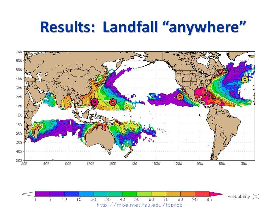 Hurricane Landfall anywhere