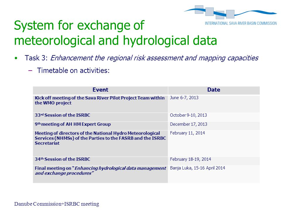 System for exchange of meteorological and hydrological data Task 3: Enhancement the regional risk assessment and mapping capacities –Timetable on activities: EventDate Kick off meeting of the Sava River Pilot Project Team within the WMO project June 6-7, 2013 33 rd Session of the ISRBCOctober 9-10, 2013 9 th meeting of AH HM Expert GroupDecember 17, 2013 Meeting of directors of the National Hydro Meteorological Services (NHMSs) of the Parties to the FASRB and the ISRBC Secretariat February 11, 2014 34 th Session of the ISRBCFebruary 18-19, 2014 Final meeting on Enhancing hydrological data management and exchange procedures Banja Luka, 15-16 April 2014 Danube Commission+ISRBC meeting